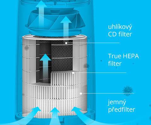 tower qs filter